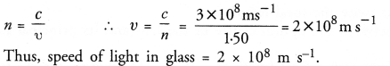 NCERT Solutions for Class 10 Science Chapter 10 Light Reflection and Refraction image -2