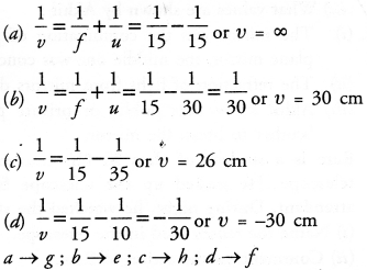 NCERT Solutions for Class 10 Science Chapter 10 Light Reflection and Refraction image -23