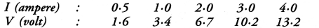 NCERT Solutions for Class 10 Science Chapter 12 Electricity image - 17