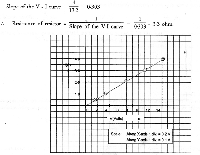 NCERT Solutions for Class 10 Science Chapter 12 Electricity image - 18