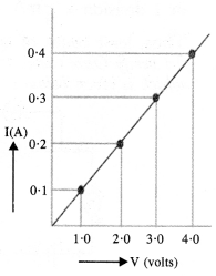 NCERT Solutions for Class 10 Science Chapter 12 Electricity image - 28