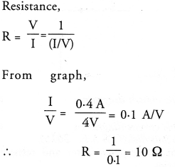 NCERT Solutions for Class 10 Science Chapter 12 Electricity image - 29