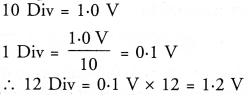 NCERT Solutions for Class 10 Science Chapter 12 Electricity image - 30