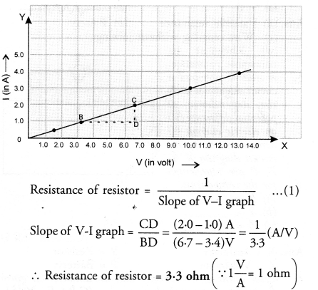 NCERT Solutions for Class 10 Science Chapter 12 Electricity image - 32