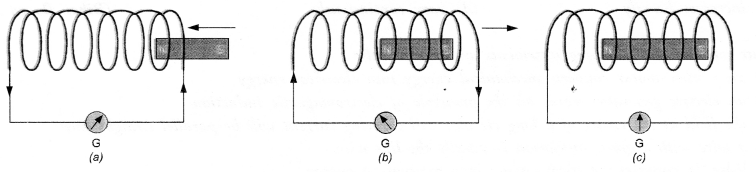 NCERT Solutions for Class 10 Science Chapter 13 Magnetic Effects of Electric Current image - 10