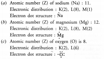 NCERT Solutions for Class 10 Science Chapter 3 Metals and Non-metals image - 3