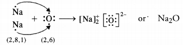 NCERT Solutions for Class 10 Science Chapter 3 Metals and Non-metals image - 4