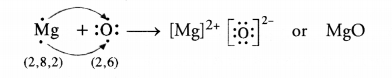 NCERT Solutions for Class 10 Science Chapter 3 Metals and Non-metals image - 5