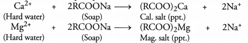 NCERT Solutions for Class 10 Science Chapter 4 Carbon and its Compounds image - 14