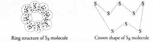 NCERT Solutions for Class 10 Science Chapter 4 Carbon and its Compounds image - 2