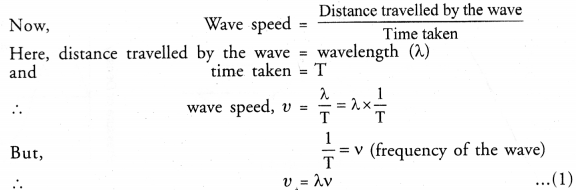 Sound Class 9 Important Questions Science Chapter 12 image - 6