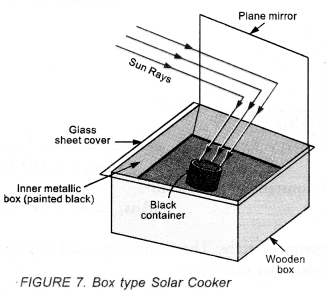 Sources of Energy Class 10 Important Questions Science Chapter 14 image - 3