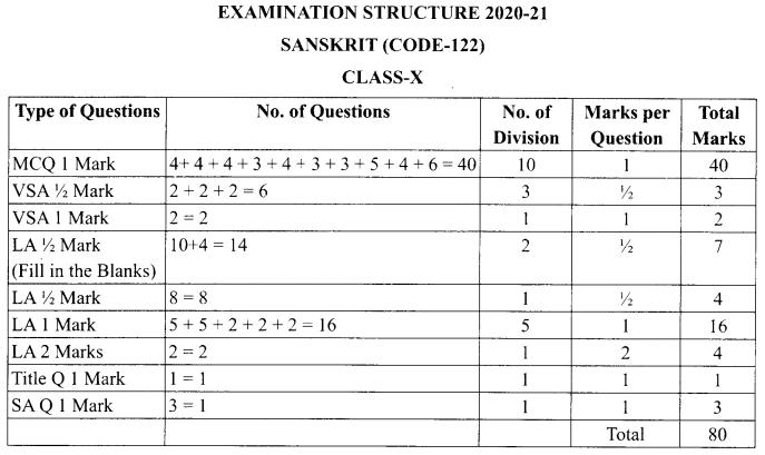 CBSE Class 10th Sanskrit Sample Paper Design