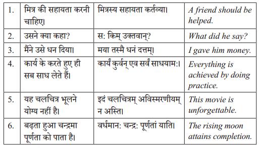 Abhyasvan Bhav Sanskrit Class 10 Solutions Chapter 5 रचनानुवादः (वाक्यरचनाकौशलम्) Q2.1