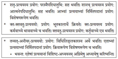 Abhyasvan Bhav Sanskrit Class 10 Solutions Chapter 5 रचनानुवादः (वाक्यरचनाकौशलम्) Q2