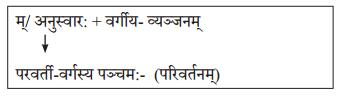 Abhyasvan Bhav Sanskrit Class 10 Solutions Chapter 6 सन्धिः 6
