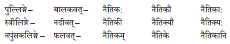 Abhyasvan Bhav Sanskrit Class 10 Solutions Chapter 8 प्रत्यया 15