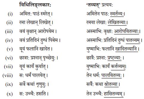 Abhyasvan Bhav Sanskrit Class 10 Solutions Chapter 8 प्रत्यया 4