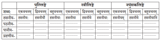 Abhyasvan Bhav Sanskrit Class 10 Solutions Chapter 8 प्रत्यया 9