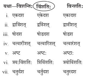 Abhyasvan Bhav Sanskrit Class 9 Solutions Chapter 10 शब्दरूपाणि 10