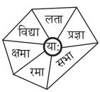 Abhyasvan Bhav Sanskrit Class 9 Solutions Chapter 6 कारकोपपदविभक्तिः 19