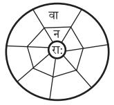 Abhyasvan Bhav Sanskrit Class 9 Solutions Chapter 6 कारकोपपदविभक्तिः 2