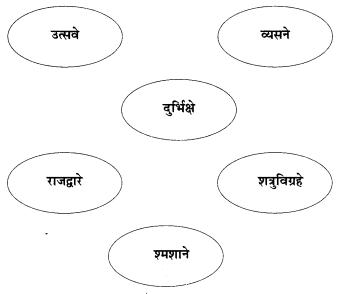 Abhyasvan Bhav Sanskrit Class 9 Solutions Chapter 6 कारकोपपदविभक्तिः 48