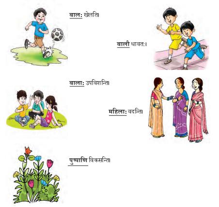 Abhyasvan Bhav Sanskrit Class 9 Solutions Chapter 6 कारकोपपदविभक्तिः 55
