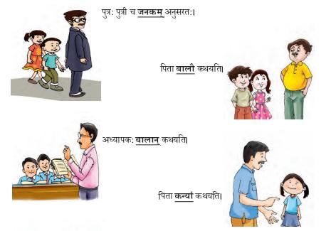 Abhyasvan Bhav Sanskrit Class 9 Solutions Chapter 6 कारकोपपदविभक्तिः 56