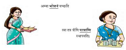 Abhyasvan Bhav Sanskrit Class 9 Solutions Chapter 6 कारकोपपदविभक्तिः 58