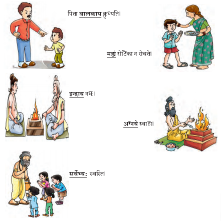 Abhyasvan Bhav Sanskrit Class 9 Solutions Chapter 6 कारकोपपदविभक्तिः 61