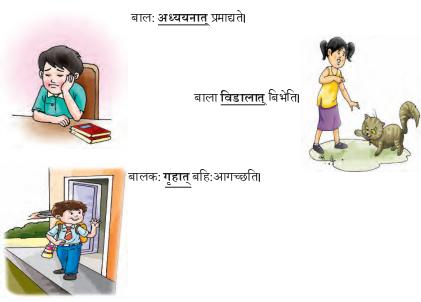 Abhyasvan Bhav Sanskrit Class 9 Solutions Chapter 6 कारकोपपदविभक्तिः 64