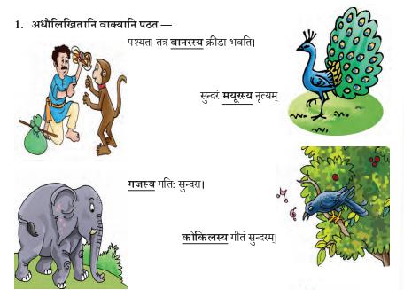 Abhyasvan Bhav Sanskrit Class 9 Solutions Chapter 6 कारकोपपदविभक्तिः 69