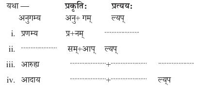 Abhyasvan Bhav Sanskrit Class 9 Solutions Chapter 8 उपसर्गाव्ययप्रत्ययाः 4