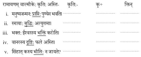 Abhyasvan Bhav Sanskrit Class 9 Solutions Chapter 8 उपसर्गाव्ययप्रत्ययाः 6