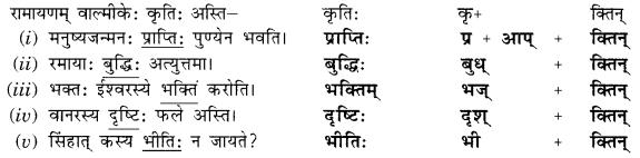 Abhyasvan Bhav Sanskrit Class 9 Solutions Chapter 8 उपसर्गाव्ययप्रत्ययाः 7