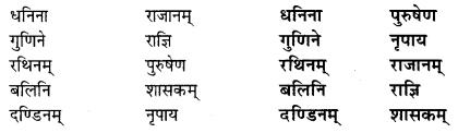 Abhyasvan Bhav Sanskrit Class 9 Solutions Chapter 8 उपसर्गाव्ययप्रत्ययाः 9