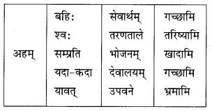 Class 10 Sanskrit Grammar Book Solutions अव्ययाः Q1.1
