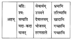 Class 10 Sanskrit Grammar Book Solutions अव्ययाः Q1