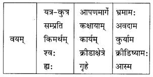 Class 10 Sanskrit Grammar Book Solutions अव्ययाः Q2.1