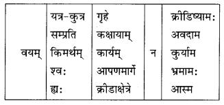 Class 10 Sanskrit Grammar Book Solutions अव्ययाः Q2