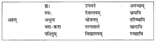 Class 10 Sanskrit Grammar Book Solutions अव्ययाः Q22