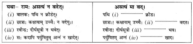 Class 10 Sanskrit Grammar Book Solutions अव्ययाः Q23