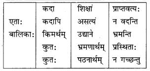 Class 10 Sanskrit Grammar Book Solutions अव्ययाः Q4.1