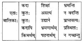 Class 10 Sanskrit Grammar Book Solutions अव्ययाः Q4