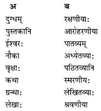 Class 10 Sanskrit Grammar Book Solutions प्रत्ययाः IV Q3