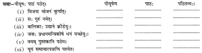 Class 10 Sanskrit Grammar Book Solutions प्रत्ययाः Q3