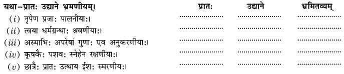 Class 10 Sanskrit Grammar Book Solutions प्रत्ययाः Q5
