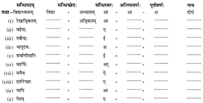 Class 10 Sanskrit Grammar Book Solutions सन्धिः Q4