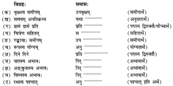 Class 10 Sanskrit Grammar Book Solutions समासाः Q15